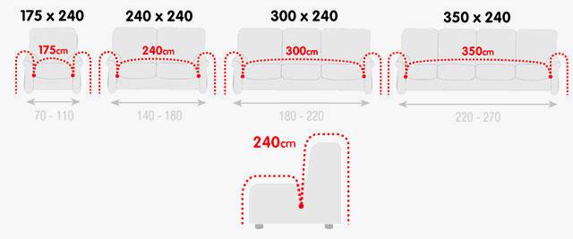 medidas fundas de sofa