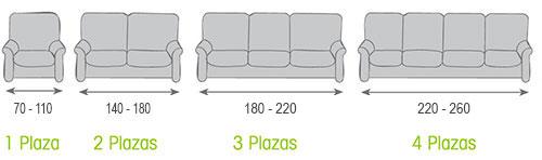 esta funda incluye dos puntos de sujecin dependiendo como sean los cojines de tu sof