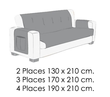 medidas funda de sofa